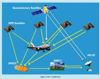 Images D Sub Electrical Interface Modules furthermore freedomfightersforamerica moreover Cateye Stealth Cyclo puters Gps For together with Garmin Gps16 Hvs 12 Channel Gps likewise Gagan Indias Own Desi Gps Navigation. on gps accuracy 3 satellites html