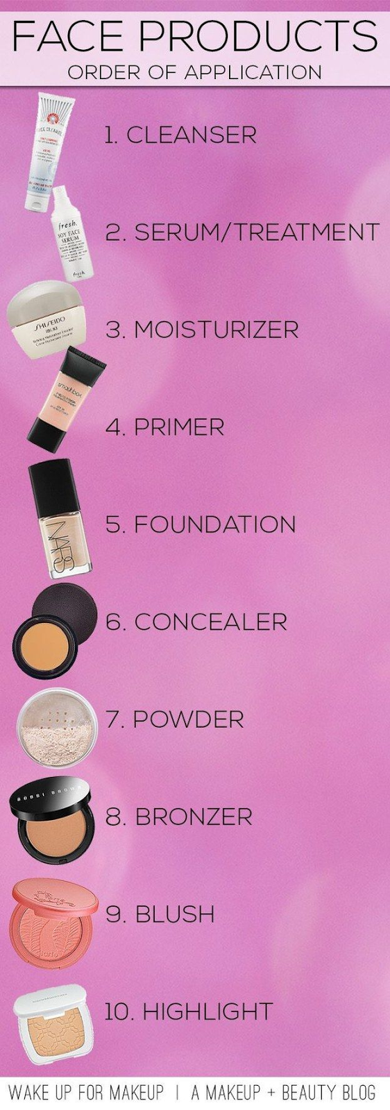 Face Products Order of Application
