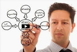El Video Online como estrategia de Marketing en las Pymes