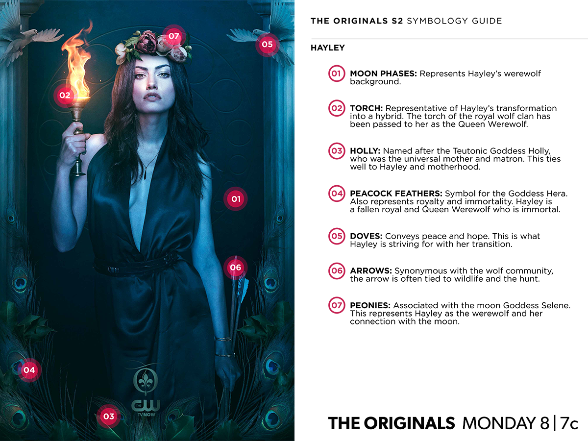 Aboutnicigiri The Originals Season 2 Character Posters