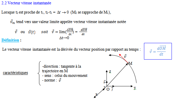 Cours Mécanique du point matériel smpc s1
