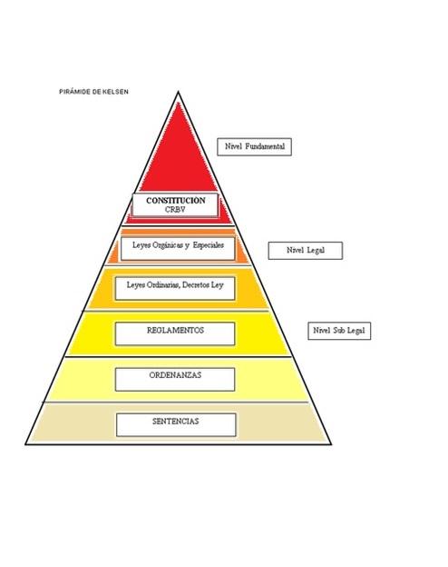 juridico de la economia organizada en el peru: