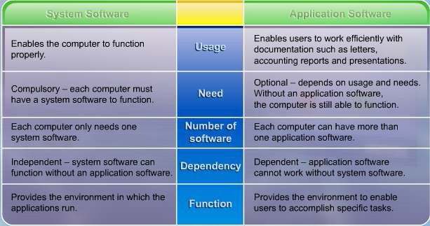 an introduction to the installation and application of cmms An introduction to operating systems definition ¾an operating system, or os, is low-level software that enables a user and extent the applications a user can run.