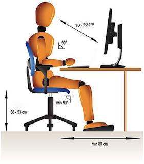طرق الوقاية مساوئ العمل على الحاسوب