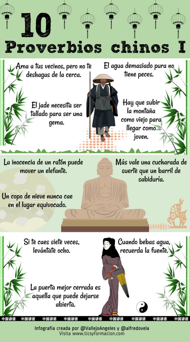 10 proverbios chinos que te van a servir de ayuda