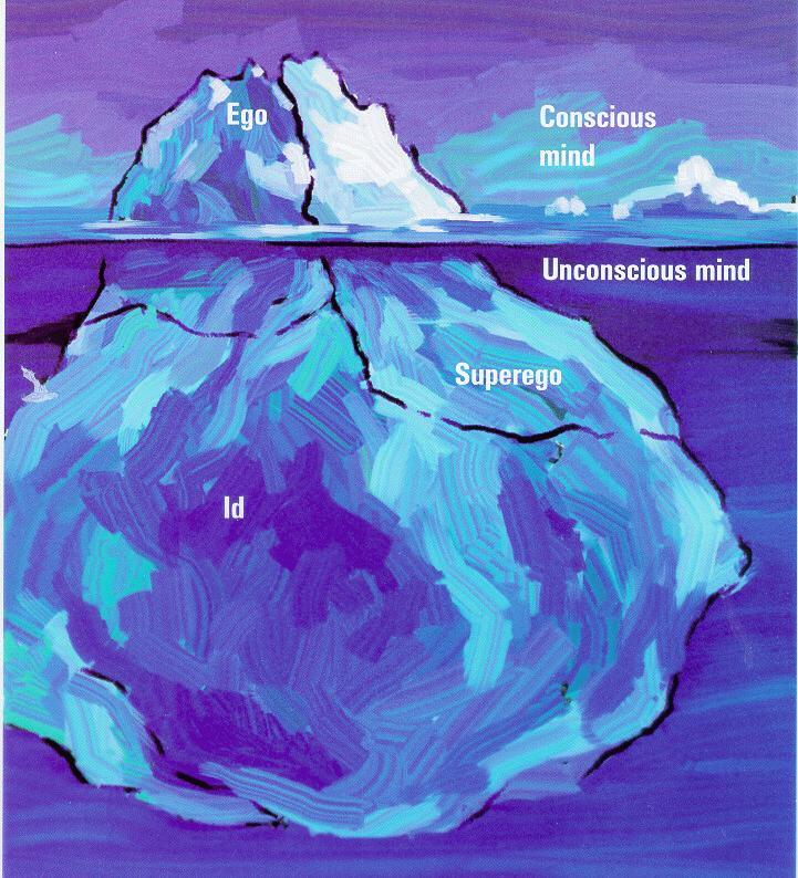 sigmund freud iceberg. Sigmund Freud