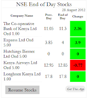 Pata NSE Stocks Widget