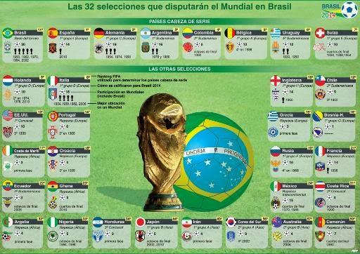 el deporte en brasil: