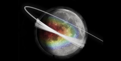 An artist's conception of the thin dust cloud surrounding the Moon and the LADEE mission orbit. The colors represent the amount of material ejected from the lunar surface, with red representing the highest density of dust and blue representing the lowest density. Credit: Daniel Morgan and Jamey Szalay, University of Colorado