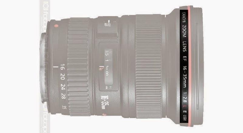 Jak odszyfrować oznaczenia obiektywów Canon?