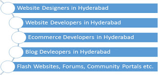 website developers in hyderabad