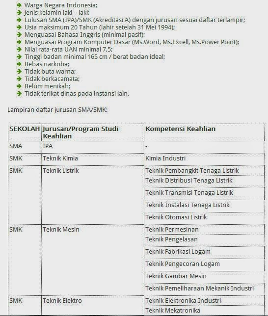 lowongan-kerja-petro-kimia-gresik-2014