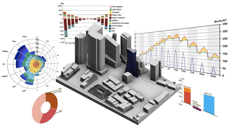 Imagen render de una construcción y datos estadísticos