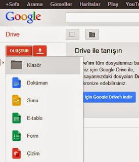Google Drive Kullanımı, özellikleri, nasıl kullanılır, Google drive nedir, download, ekşi, indir