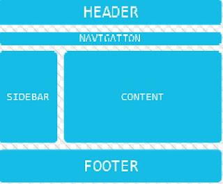Kumpulan Tips Dan Trik Desain Web