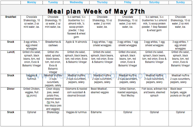 Clean Eating Stripped Week 2 Meal Plan and Progress Update ...