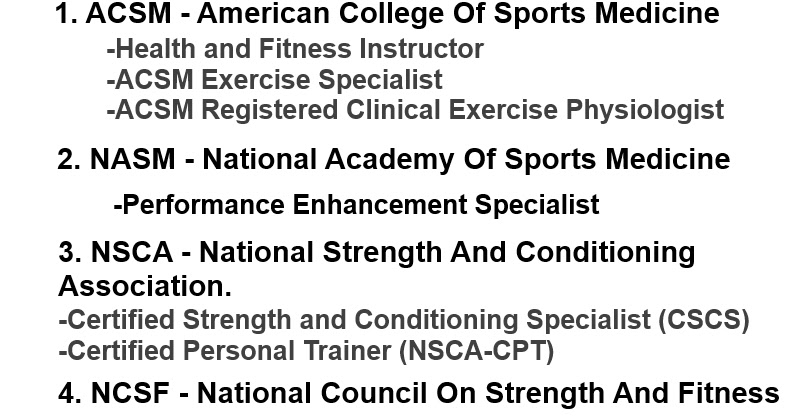1 Very Better Of: personal training certifications