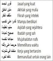 muwasofat tarbiyah