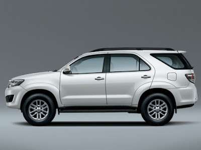best toyota fortuner