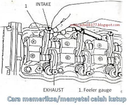 i love otomotif   tips  cara memeriksa    setel celah katup mesin suzuki f10a