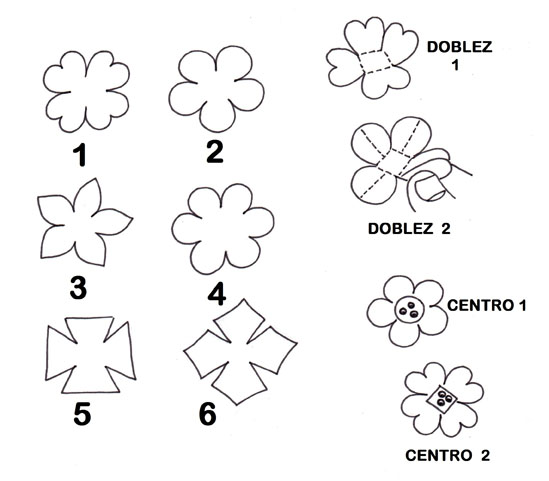 Molde de flor de 5 petalos para imprimir - Imagui