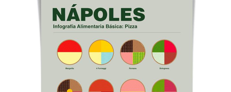 Infografía de platos típicos