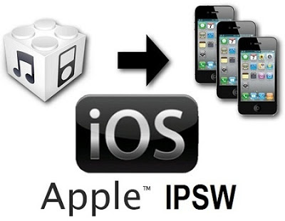 All-In-One Apple iOS IPSW Firmwares for iPhone iPad iPod TV