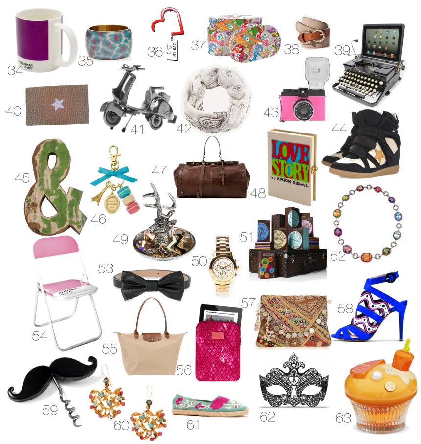 Los 100 mejores regalos para el d a de san valentin o para - Regalos para ella navidad ...