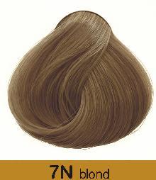 Wasze włosy u Mysi. Preria chce mieć długie włosy