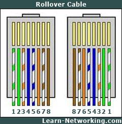 ron u0026 39 s information technology blog may 2013
