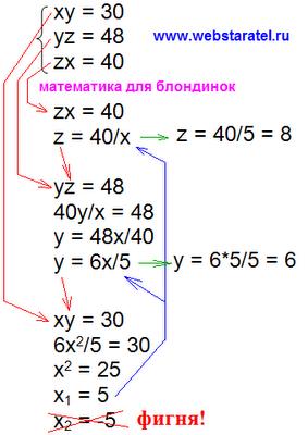 Измерения прямоугольного параллелепипеда. Решение системы трех уравнений с тремя неизвестными. Математика для блондинок.