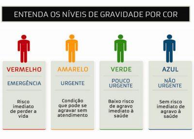 Hospital Regional de Limoeiro tem classificação de Risco Implantado