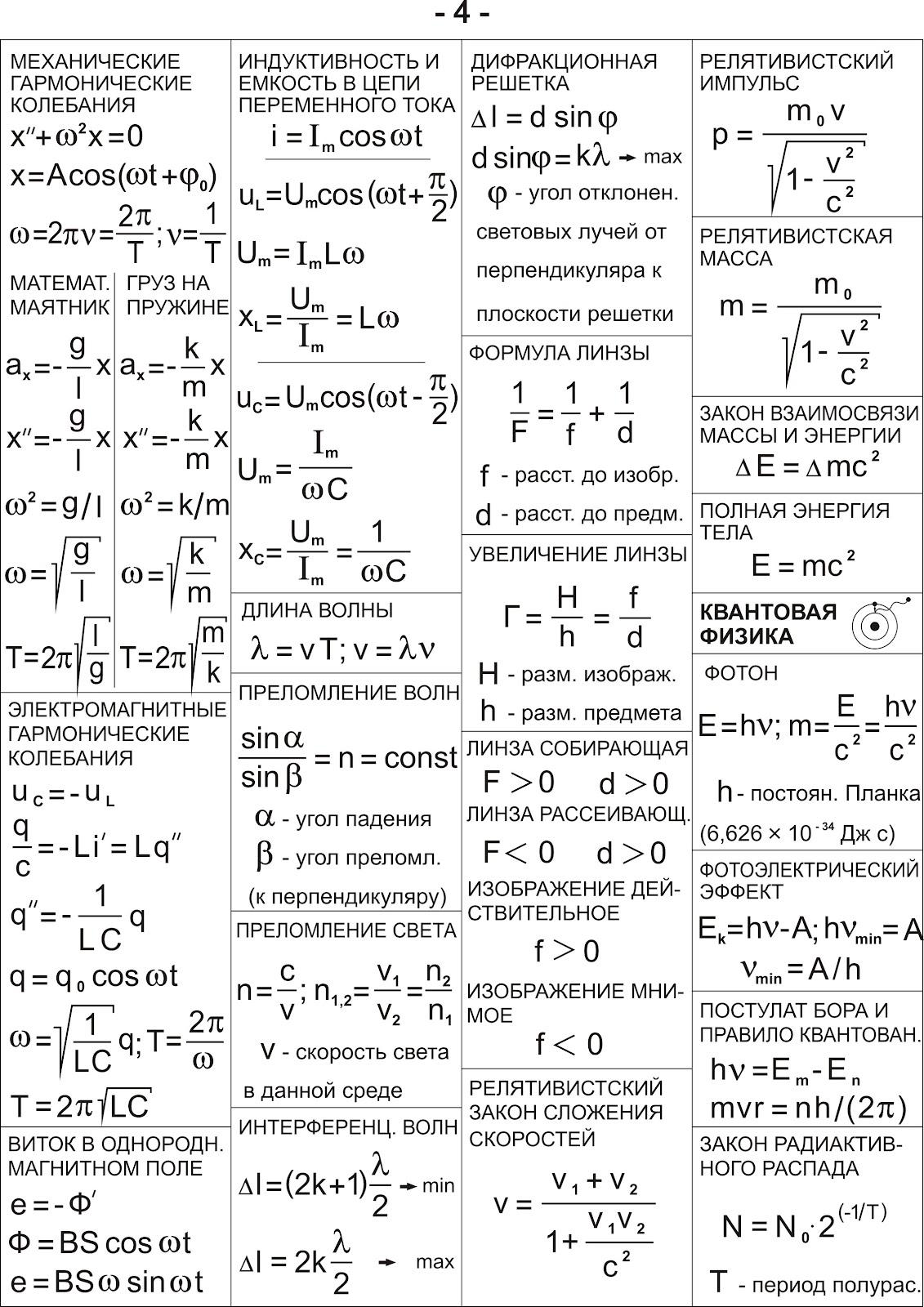 по 10 шпаргалки класс механика физике