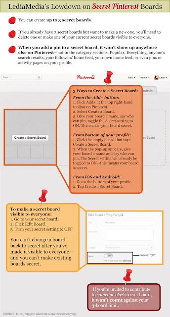 LediaMedia's-Lowdown-on-Secret-Pinterest-Boards