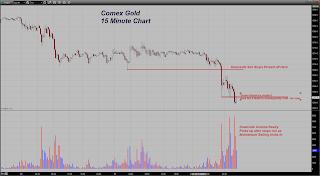prix de l'or, de l'argent et des minières / suivi quotidien en clôture - Page 6 Chart20131120070705