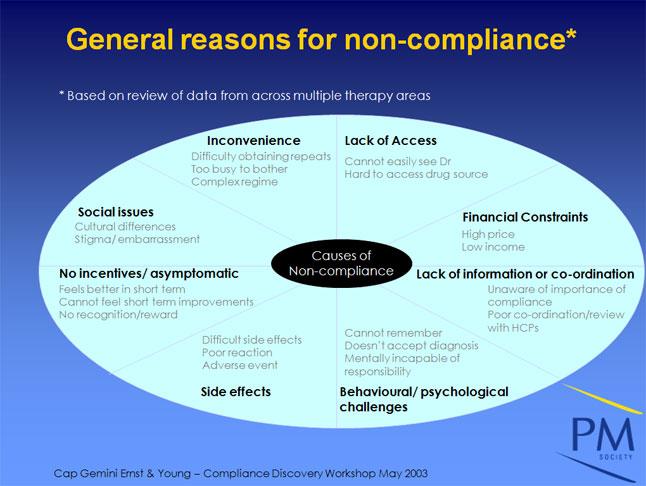 Patient_Compliance-2.jpg