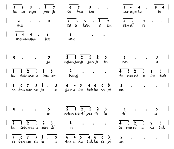 angka pianika lagu kesepian - vierra