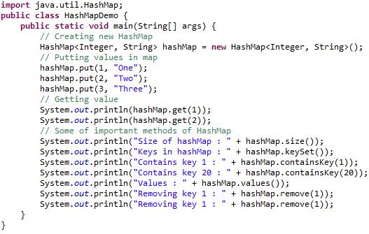 Just Java: HashMap In Java
