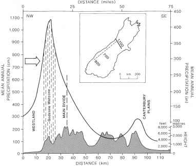mentary further Newzealandmate blogspot also Condensation Levell furthermore Node27 also Weather. on adiabatic graph