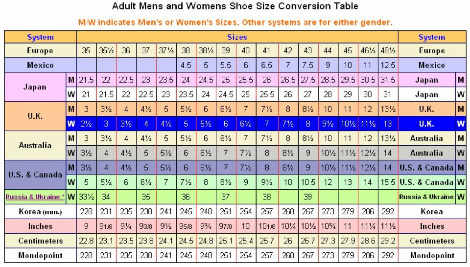 Toms Size Chart Inches Ibovnathandedecker