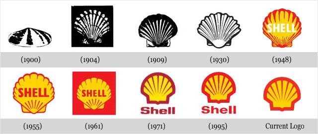 famous logos