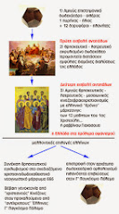 ΕΠΑΝΕΛΛΗΝΙΣΜΟΣ - ΠΡΑΚΤΕΟΝ ΕΛΛΗΝΩΝ
