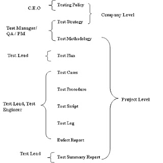 software quality and testing book pdf