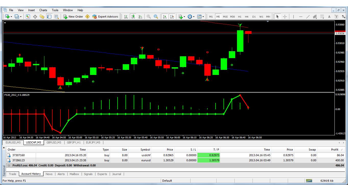 Tubuh Bugar: Modal Sukses Trader Forex - SlideShare