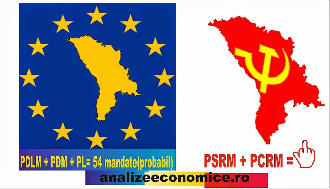 Partidele pro-europene câștigă în republica Moldova