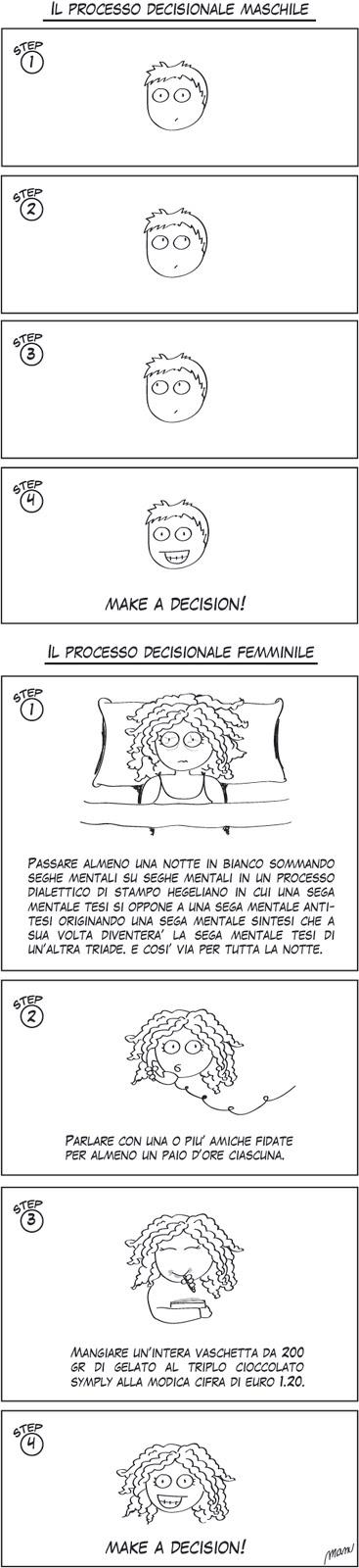 Fumetto sui differenti processi decisionali tra uomo e donna, la donna infatti passa le notti insonni a farsi le seghe mentali prima di prendere una decisione