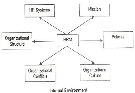 hrm mission and vision Corporate vision is a short, succinct, and inspiring statement of what the company or organization wants to become and to achieve in the future, often stated in competitive terms vision refers to the category of intentions that are broad, all- inclusive, thinking of future and forward-thinking it is the image that a business must.