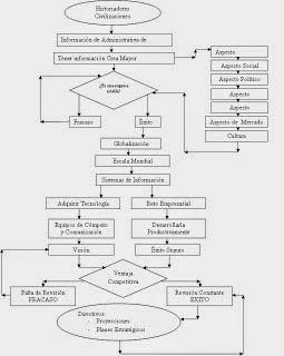 Modelo bimbo de calidad mantener el efecto de mejora se estandariza la solucin se mantiene en control la nueva situacin graficos de controlhojas de verificacion o diagramas ccuart Image collections