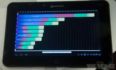 Qualcomm Snapdragon S4 Quad-Core