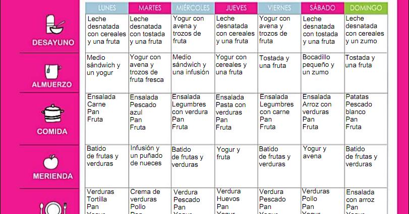 Dieta Quitakilos Mujeres | Della Lemons Blog